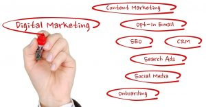 How to assess whether your digital marketing strategy is working