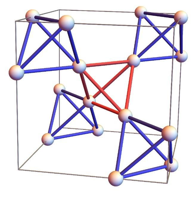 Pyrochlore crystal structure
