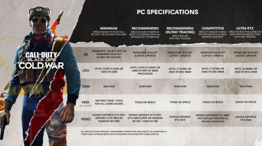 Call of Duty Black Ops Cold War requirements on PC